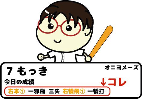 野球の漢字表記