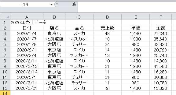 SUMIF関数で出来る事:データベース