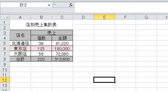 SUMIF関数を使って作ったお店ごとの売上集計表