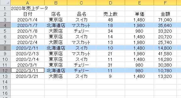SUMIF関数の使い方:データベースの中から北海道店の売上数を合計