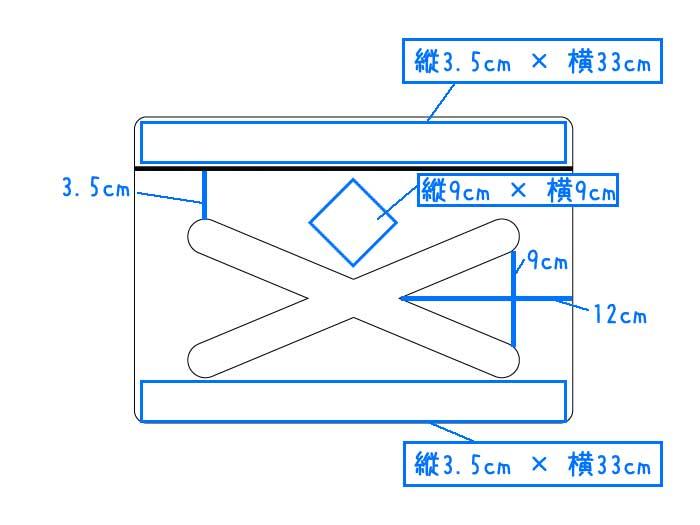 一七式特殊荷箱側面のステッカー貼り付けスペース